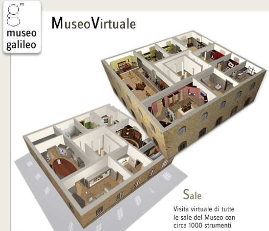 museo virtuale galileo